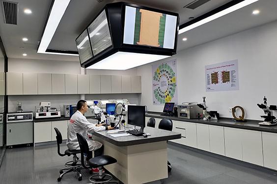Global lab China | NCAB Group