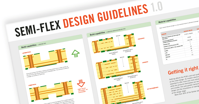 Designrichtlinien für mehrlagige Leiterplatten | NCAB Group